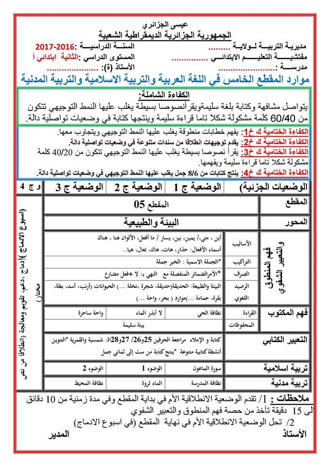 موارد المقطع الثالث في اللغة العربية، التربية الاسلامية والتربية المدنية