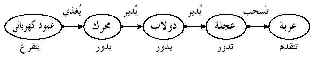 دروس مجال الطاقة  Clip_image006