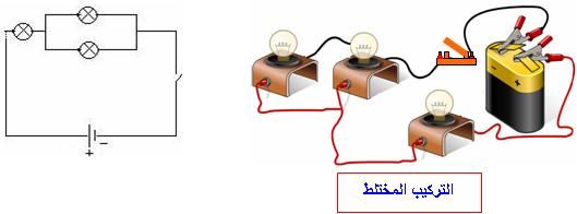 دروس ميدان الظواهر الكهربائية  حسب منهاج الجيل الثاني 2016   Imp3