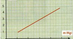 مذكرات ودروس الفيزياء وحلول تمارين الكتاب المدرسي مقتبسة من احسن المواقع السنة الرابعة متوسط %D9%82%D9%8A%D9%85-%D8%A7%D8%AB%D9%82%D8%A7%D9%84-%D8%AC%D9%85%D9%84-%D8%B0%D8%A7%D8%AA-%D9%83%D8%AA%D9%84-%D9%85%D8%AE%D8%AA%D9%84%D9%81%D8%A9-300x160
