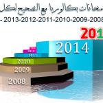 للتحضير الجيد لـ بكالوريا 2015: مواضيع بكالوريا (2008، 2009، 2010، 2011، 2012، 2013، 2014) مع التصحيح لكل الشعب الثالثة ثانوي (تحميل مباشر)