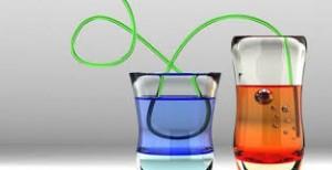 تطور جملة كيميائية مادة الفيزياء الثالثة ثانوي